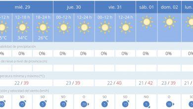 Photo of AEMET activa el aviso amarillo por altas temperaturas en Sevilla