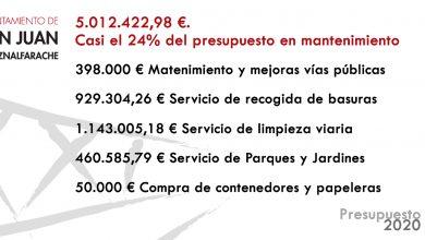 Photo of San Juan destinará 5 millones al mantenimiento del pueblo